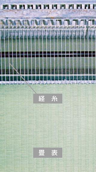 畳表は、一本一本織り込んでいるので、本物の畳の風合いがあり、水に濡れても滑りにくくなっています。